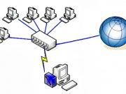 Progettazione, manutenzione reti LAN e connessioni